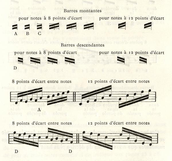 Musique Beaudoire. Exemple  n° 5